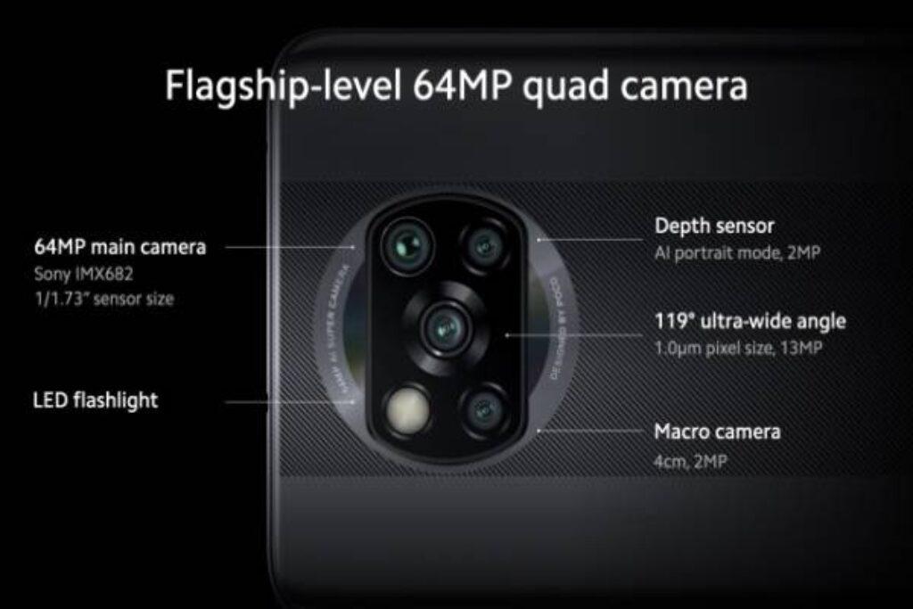 الكاميرا الخلفية رباعية لجهاز بوكو اكس 3